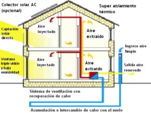 Aislamiento de una casa